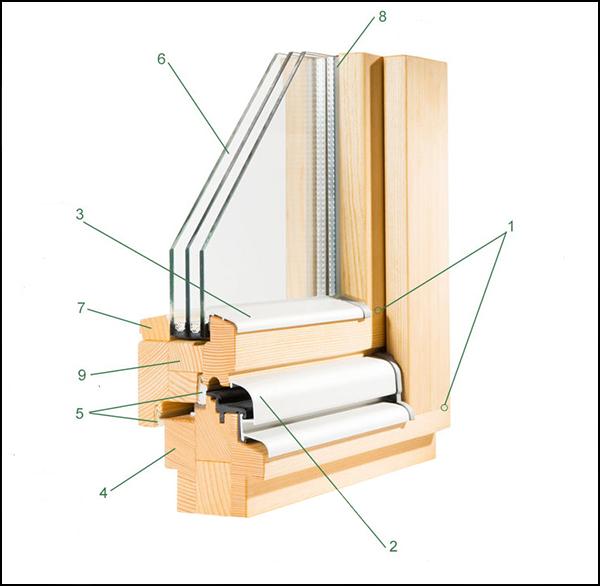 Holzfenster_beschriftung33