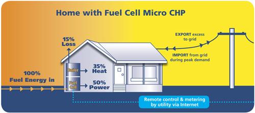MicroCHP-Home-72dpi