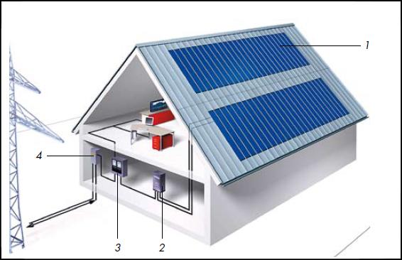 photovoltaic_katalog_bild3
