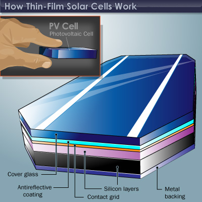 thin-film-solar-cells-4